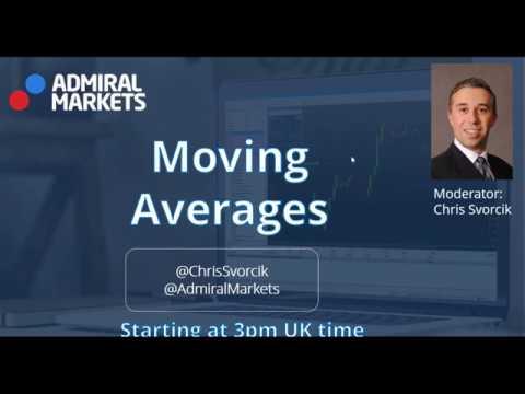 High Probability Trade Setups Based on Moving Averages