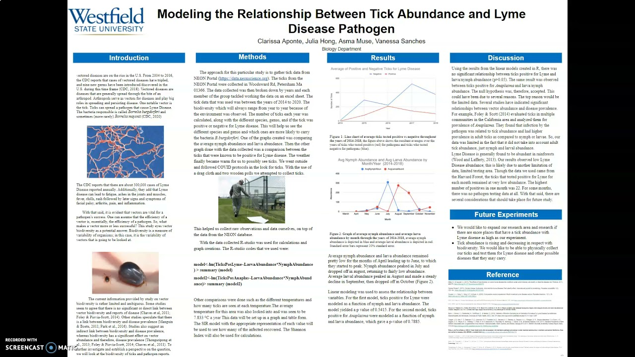 Modeling the relationship between Tick Biodiversity and Lyme Disease Pathogen