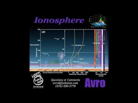 Avro   Ionosphere