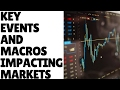 Lesson 29: Key Events Affecting the Markets - Economic Data, Earnings, News