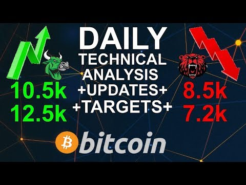 BITCOIN ₿ Prepare to buy the Dip - 30.07.2019 - BTC Technical Analysis & Targets ₿
