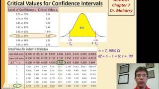 Video Math 1313 chapter 7 CI for means download MP3, 3GP, MP4, WEBM, AVI, FLV November 2017