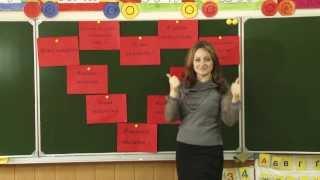 Вчитель року - 2013
