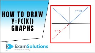 How to draw y=f(|x|) graphs : ExamSolutions Maths Revision