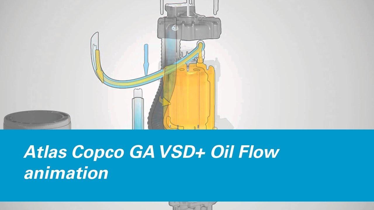 atlas copco ga vsd oil flow animation [ 1280 x 720 Pixel ]