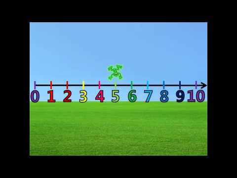 Skip Counting by 10's (1-30) on the Number Line with Froggy