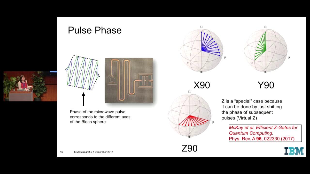 Experimental quantum computing at IBM