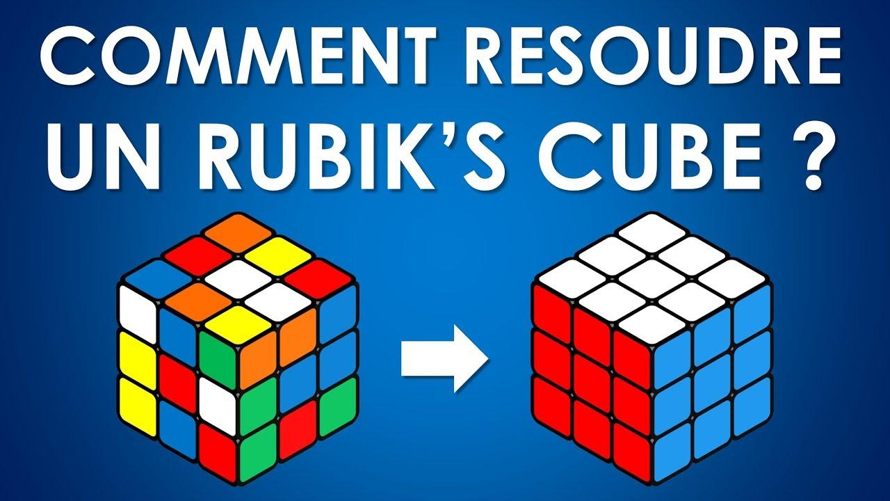 Download Comment résoudre un Rubik's Cube ? Méthode pour débutants (Vidéo interactive)