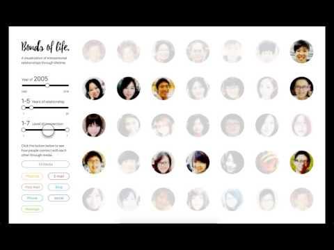 Bonds of Life_Prototype 2nd_Adobe XD_user testing