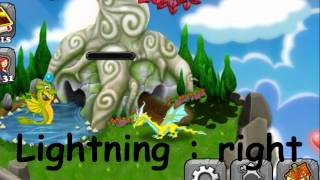 How to breed a Plasma dragon in Dragonvale