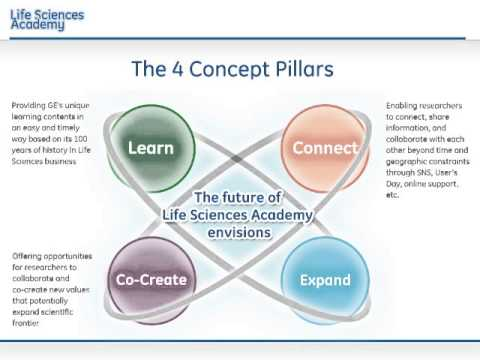 Life Sciences Academy Introduction
