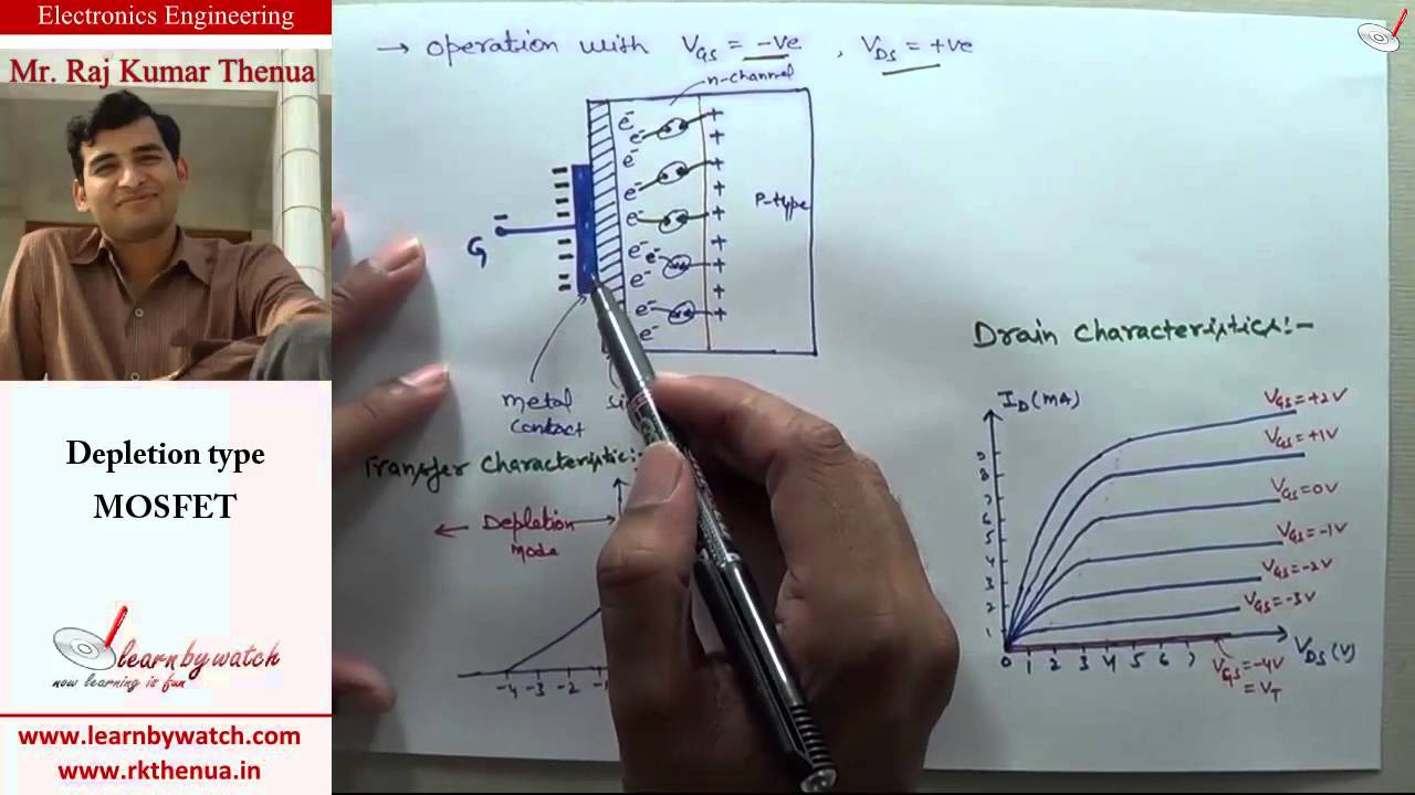Depletion type mosfet electronics engineering by raj kumar depletion type mosfet electronics engineering by raj kumar thenua hindi urdu youtube biocorpaavc Images