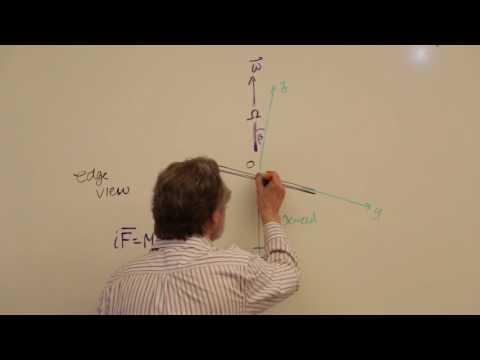 Intermediate Dynamics: Principal Coordinate Analysis (27 of 29)