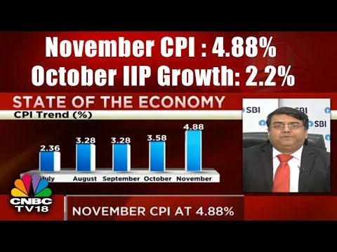 November CPI : 4.88%, October IIP Growth: 2.2%