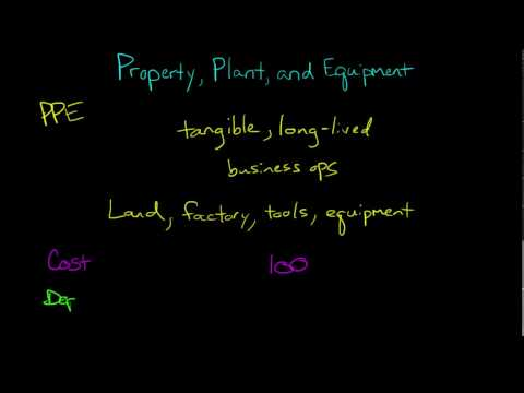 Property, Plant, and Equipment (PP&E)