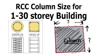 Standard Size of RCC Column for 1-30 storey building