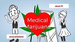 hqdefault - Marijuana Does Not Cause Acne