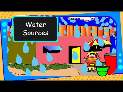 Science  Sources Of Water  English  Youtube Science  Sources Of Water  English