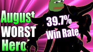 HOTS Worst Hero for August | Win Rate Under 40% | Is This Hero Useless? Heroes of the Storm Gameplay
