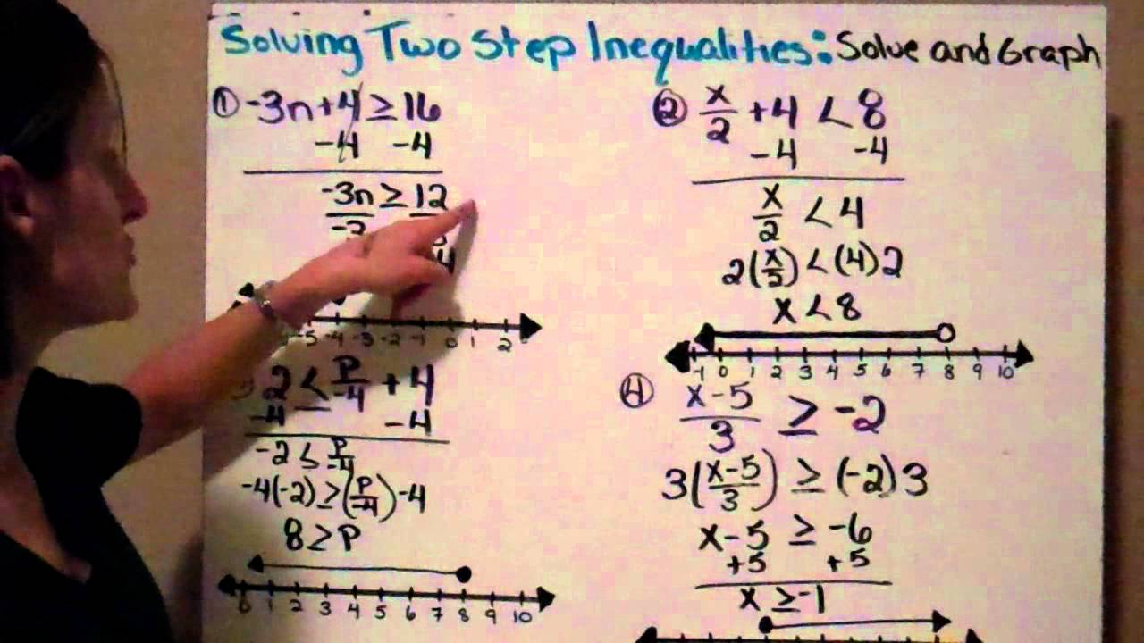 Solving One and Two Step Inequalities YouTube – Solving Two Step Inequalities Worksheet