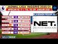 Jadwal Liga inggris Malam Ini Pekan 17 | Chelsea vs Man city |Klasemen Liga Inggris 2021|Live Net Tv