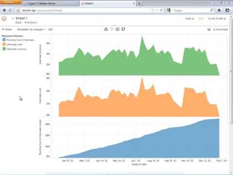 Tableau Server as a Data Portal for Amazon Redshift