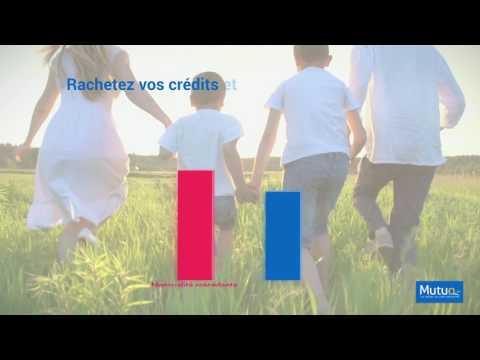 CRÉDIT MUTUO SA L'expert des crédits - Votre expert de crédit en Suisse  dès 4.9% 'd'intérêts