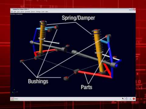 Easy and Effective Virtual Prototyping of Vehicle Suspensions