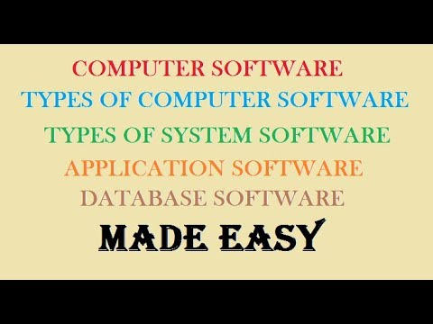 Computer and System Software   Types of Computer and System Software