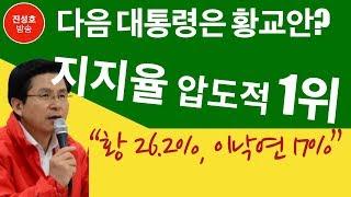 """다음 대통령은 황교안? 지지율 압도적 1위! """"황 26.2%, 아낙연 17%"""" (진성호의 직설)"""