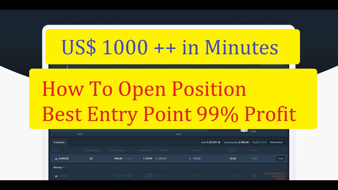 3 EMA Forex Trading Strategy