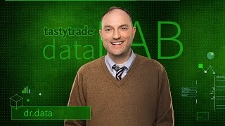Trading the Market With Conditional Probabilities   Data Science Lab