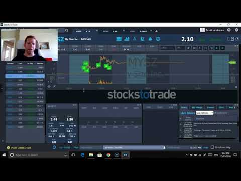 Timothy Sykes stock trading education and Tuesday's watch list featuring $MYSZ