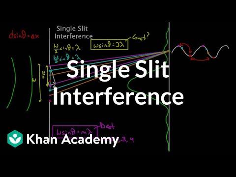 More on single slit interference   Light waves   Physics   Khan Academy