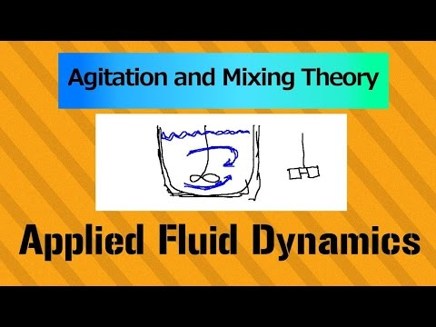 Agitation and Mixing Equipment (Impeller, Vessels, Baffles, etc.) Applied Fluid Dynamics - Clas