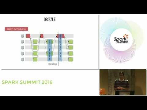 Low Latency Execution For Apache Spark