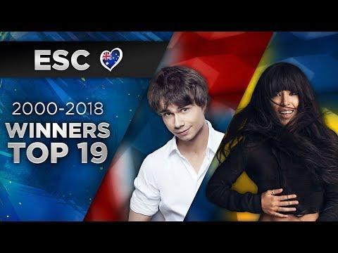 Eurovision Winners 2000-2018 | My Top 19