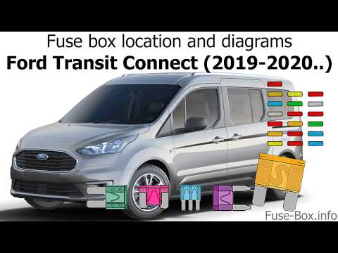 Fuse box location and diagrams: Ford Transit Connect (2019-2020..) - YouTubeYouTube