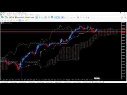 panoramica generale dei mercati finanziari 03 04
