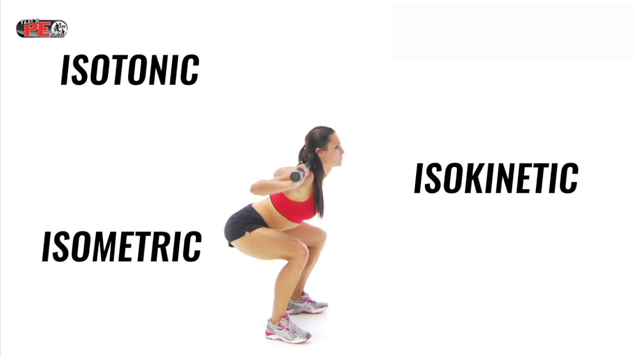Types of Muscle Contraction - Isotonic, Concentric, Eccentric