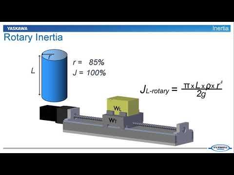 Servo Motor Sizing Basics Part2 - Technical