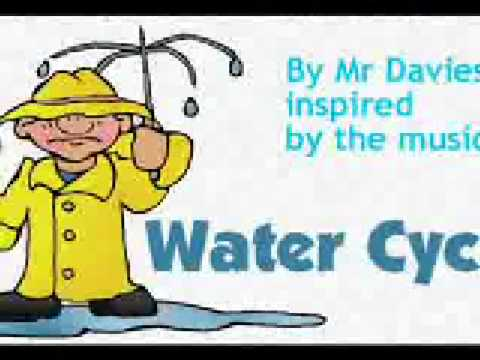 The Water Cycle Song Youtube