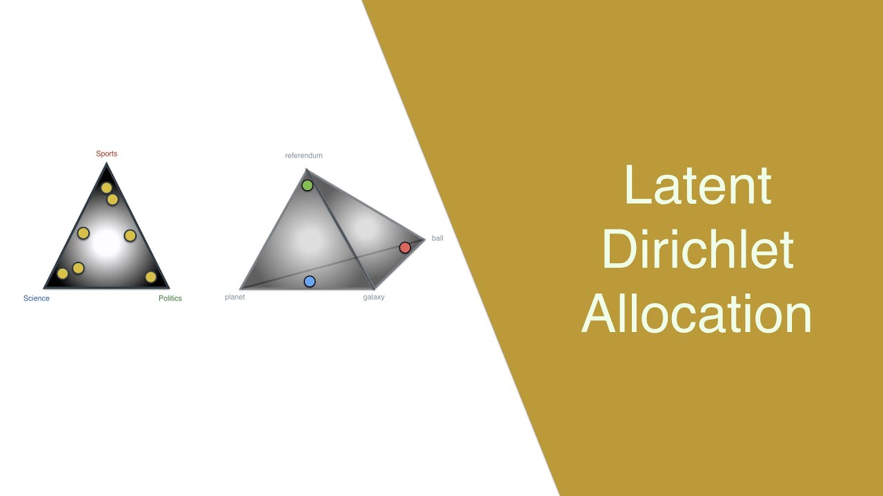 Download Latent Dirichlet Allocation (Part 1 of 2)