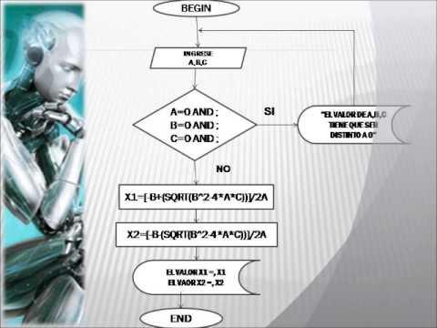 Logica matematica y diagrama de flujo youtube logica matematica y diagrama de flujo ccuart Image collections