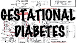 hqdefault - Asking Questions For Pregnancy In Diabetes