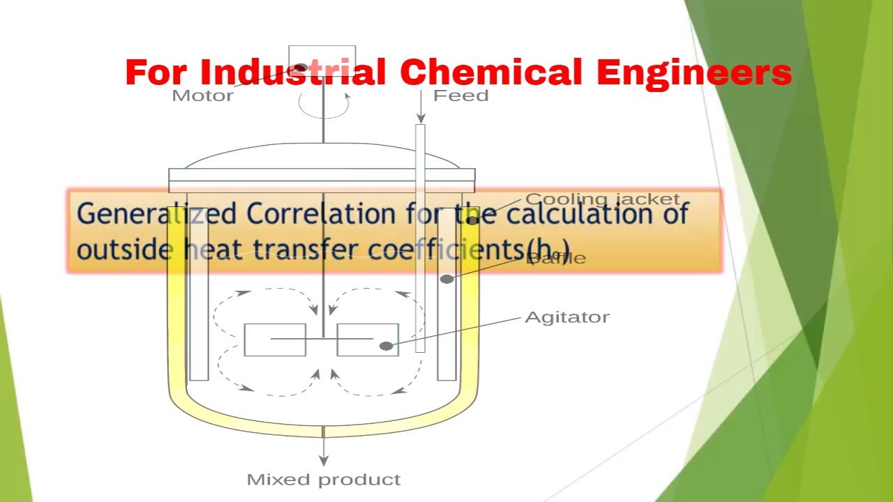 Part 20 Outside Heat Transfer Coefficient Calculation for the Jacketed  Vessels and the Helical Coils