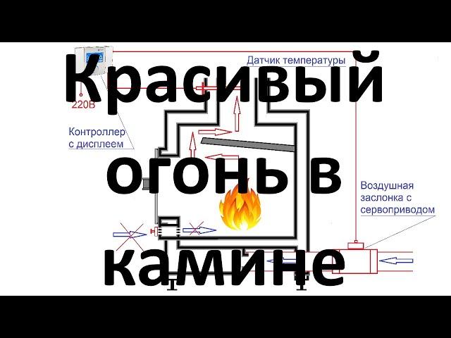 Регулировка огня в камине. Контроллер для конвекционной топки. Как добиться красивого горения.