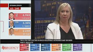 Ottawa - The Local Results - Federal Election