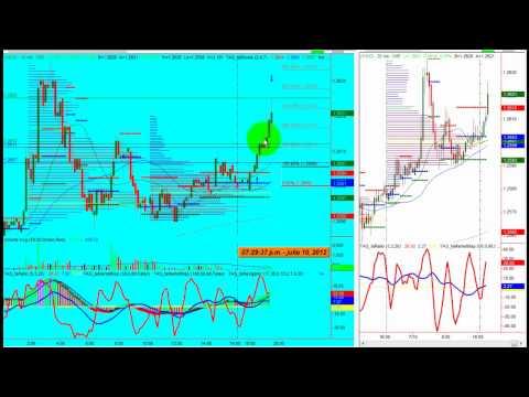 Long $JYU12 Julio 10, 2012 (50/50)