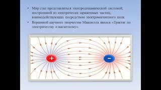 Электромагнитная картина мира